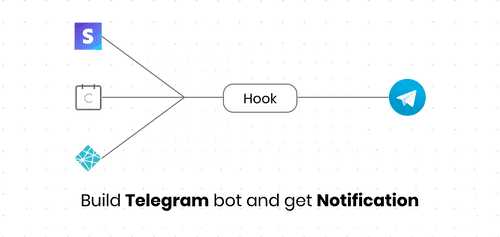 Build Telegram Bot without code and get notifications